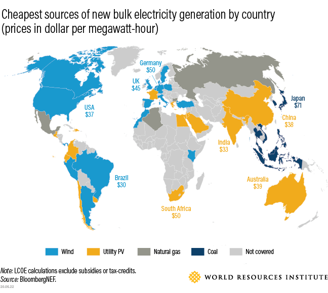 cheapest sources of new bulk electricity generation by country